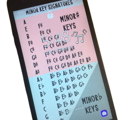 Music Theory Phone Wallpaper Major & Minor Key Signatures | Circle of 5ths