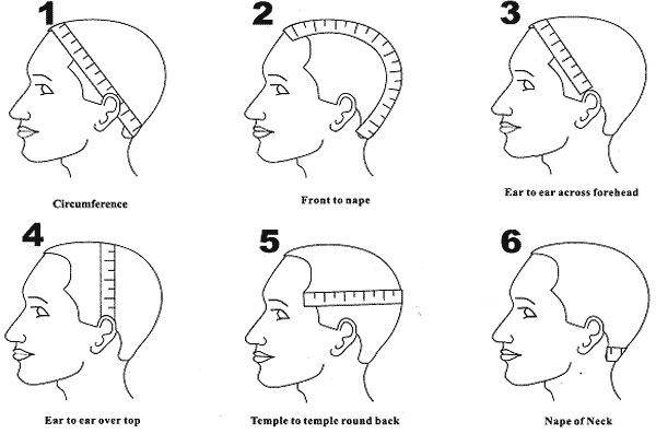 measure-head-for-wig