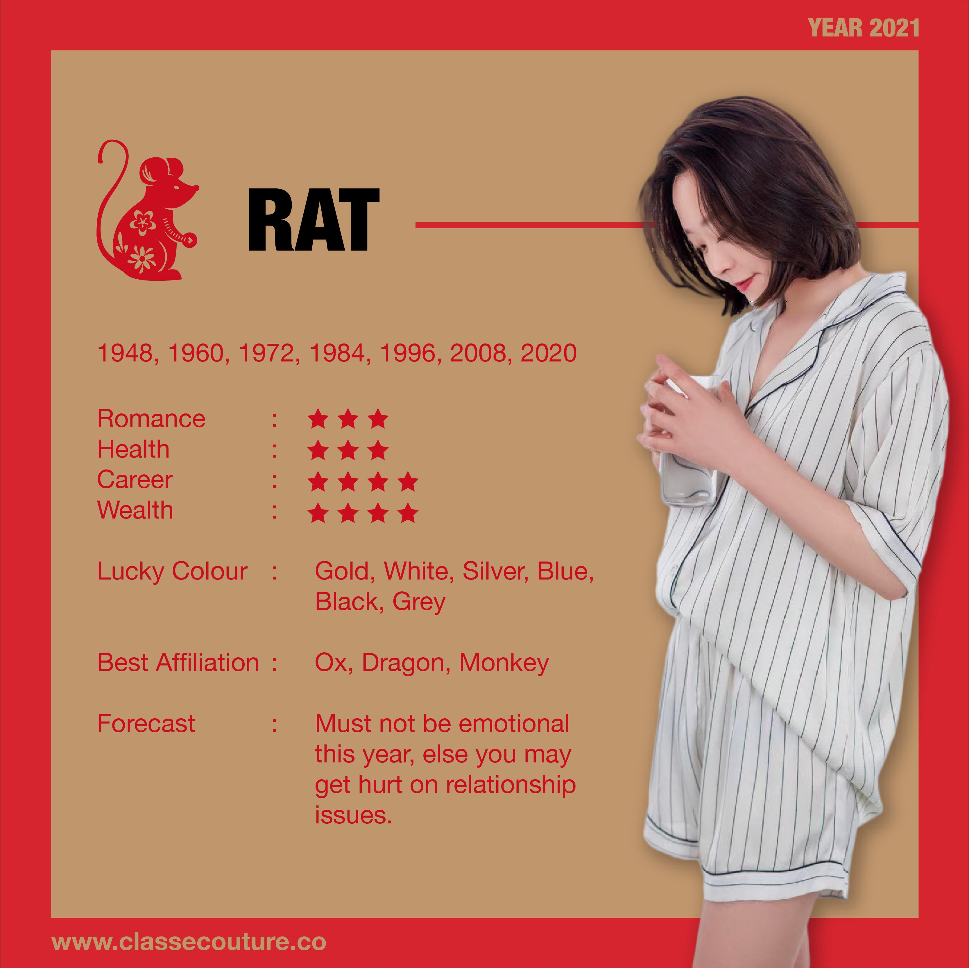Chinese Horoscope year 2021 - year of the Ox. Yearly Feng Shui forecast and summarises about Rat Horoscope in year 2021!