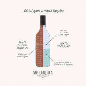 Agave vs Mixto Tequilas