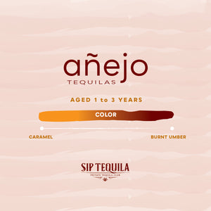 Anejo Tequilas