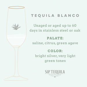 Blanco Tequilas