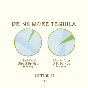 Drink more Tequila!