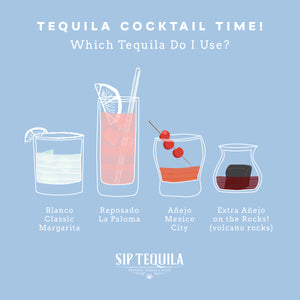 Which Tequila do I use for my cocktail?