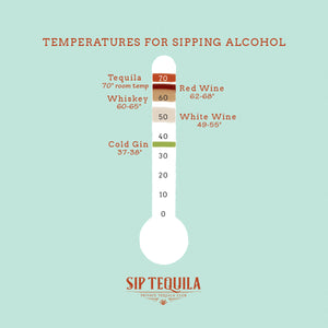 Temperatures for Sipping Spirits
