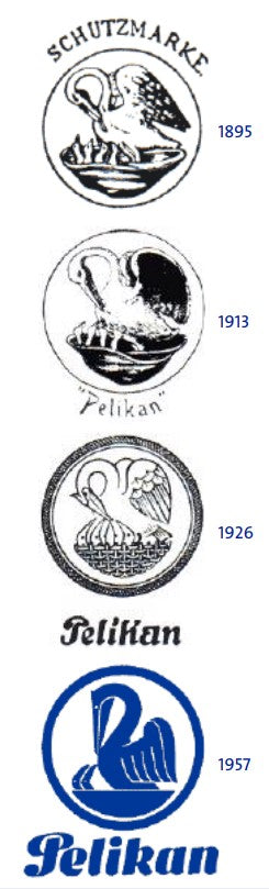 The story behind the Pelikan trademarked logo