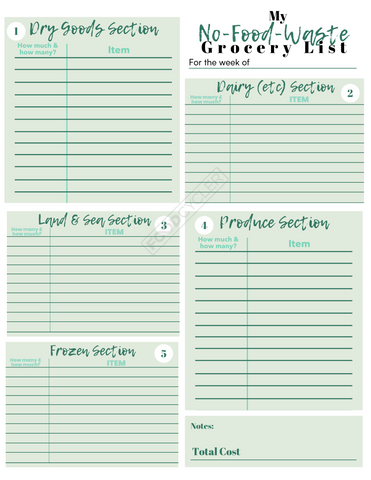 meal plan, meal plan template, food waste, no food waste, reduce food waste, grocery shopping, weekly meals, foodcycler, food recycling