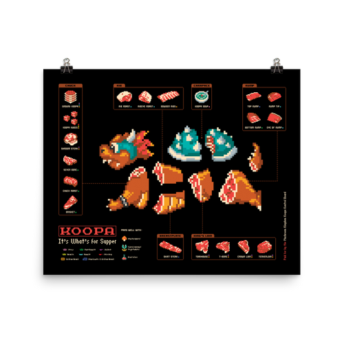 Koopa Butcher Diagram - Matte Print