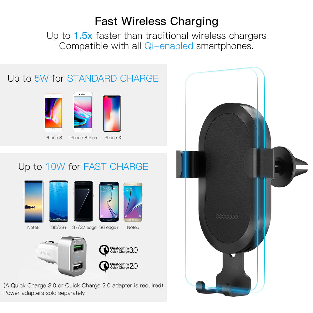 10W Fast Wireless Car Charger