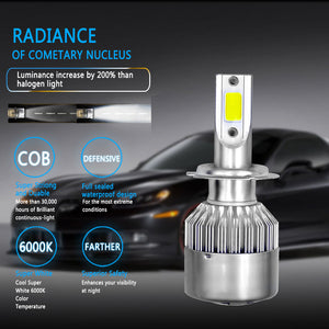 2Pcs Car LED Headlight Bulbs 36W 6000LM