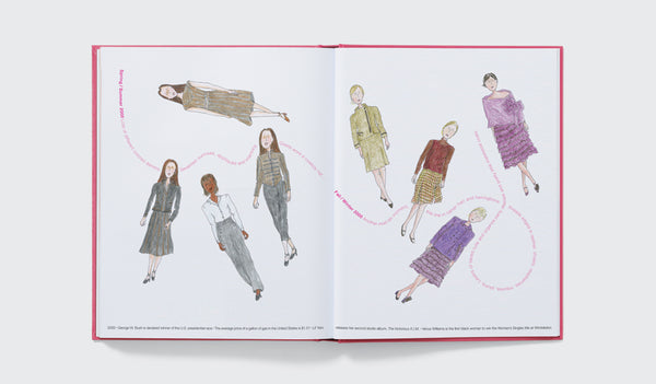 Marc Jacobs Illustrated
