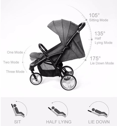 3 Wheel Luxury Stroller - mommythingz