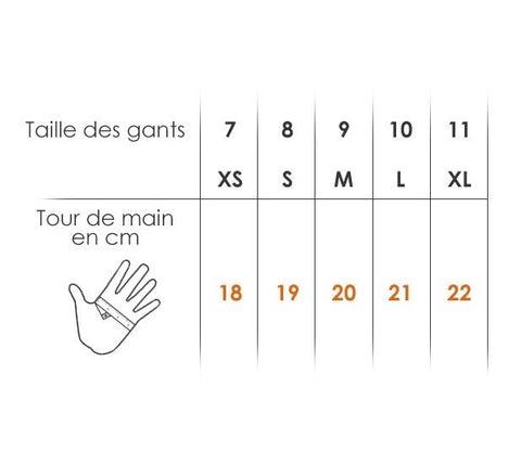 Sizing chart for Toorace gloves
