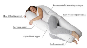 Comfortable U Shaped Pregnancy Pillow