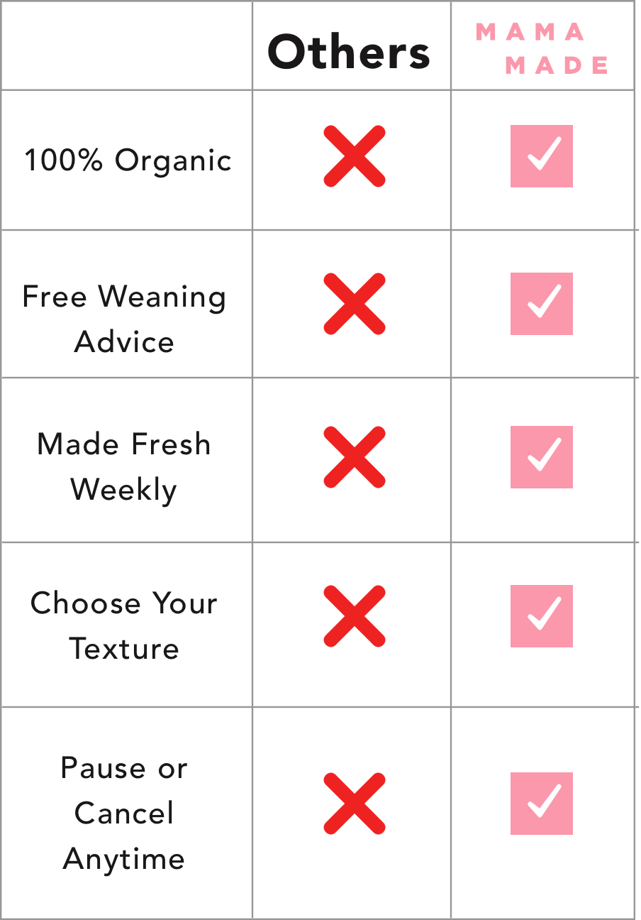 Mamamade Comparison Table