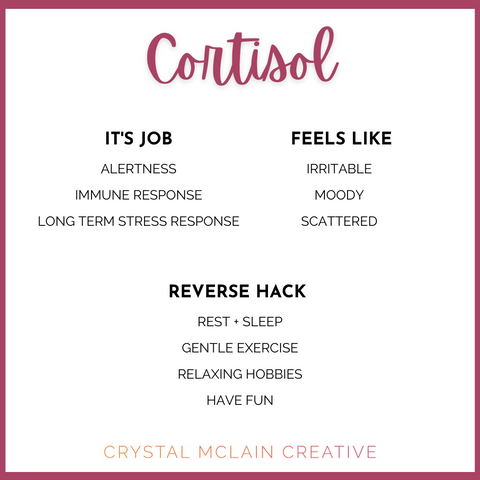 CRYSTAL MCLAIN CREATIVE CORTISOL PURPOSE FEELS LIKE AND HACKS
