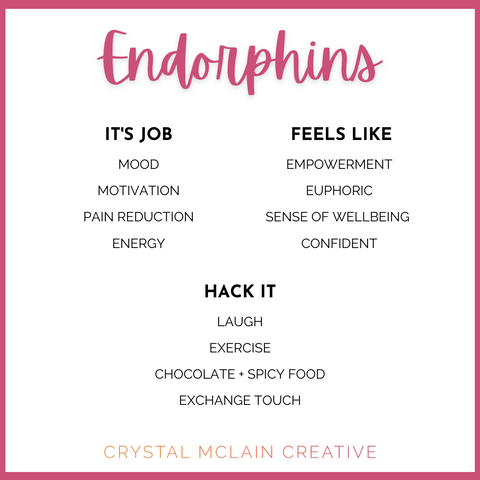 CRYSTAL MCLAIN CREATIVE ENDORPHINES PURPOSE FEELS LIKE AND HACKS