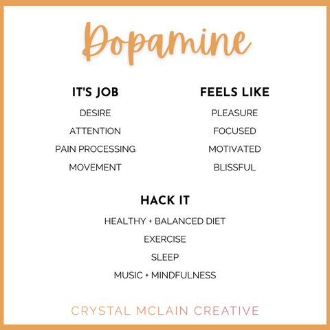 CRYSTAL MCLAIN CREATIVE DOPAMINE PURPOSE FEELS LIKE AND HACKS