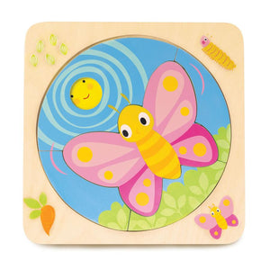 Butterfly Life Cycle Puzzle - Ellie and Piper