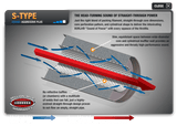 S-Type Cat-Back Exhaust for 2008 - 2014 Subaru STi - Two Step Performance