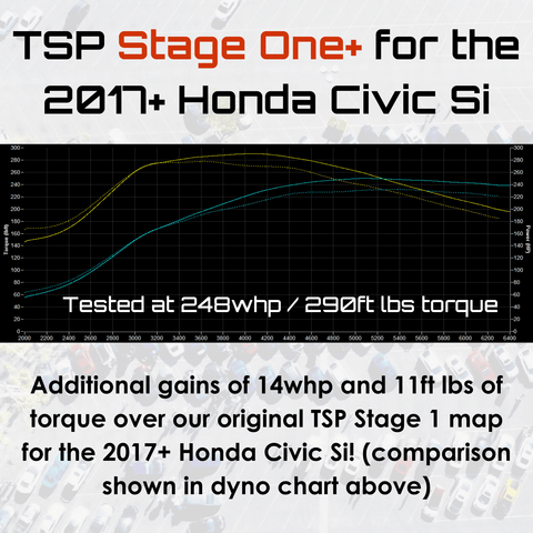 TSP Stage One+ Tune for the 2017, 2018, 2019, and 2020 Honda Civic Si - Two Step Performance