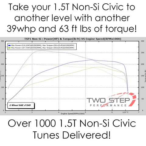 TSP Stage 1 Tune for 2016+ Honda Civic 1.5T Non-Si - Two Step Performance