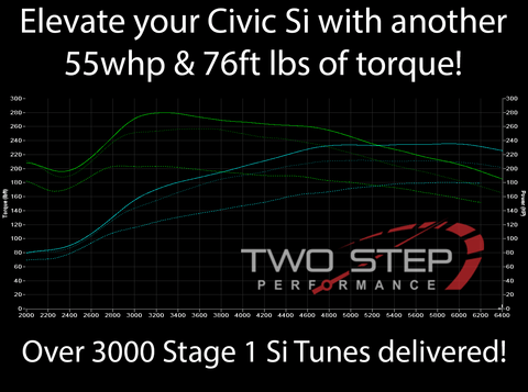 TSP Stage 1 Tune for 2017+ Honda Civic Si - Two Step Performance