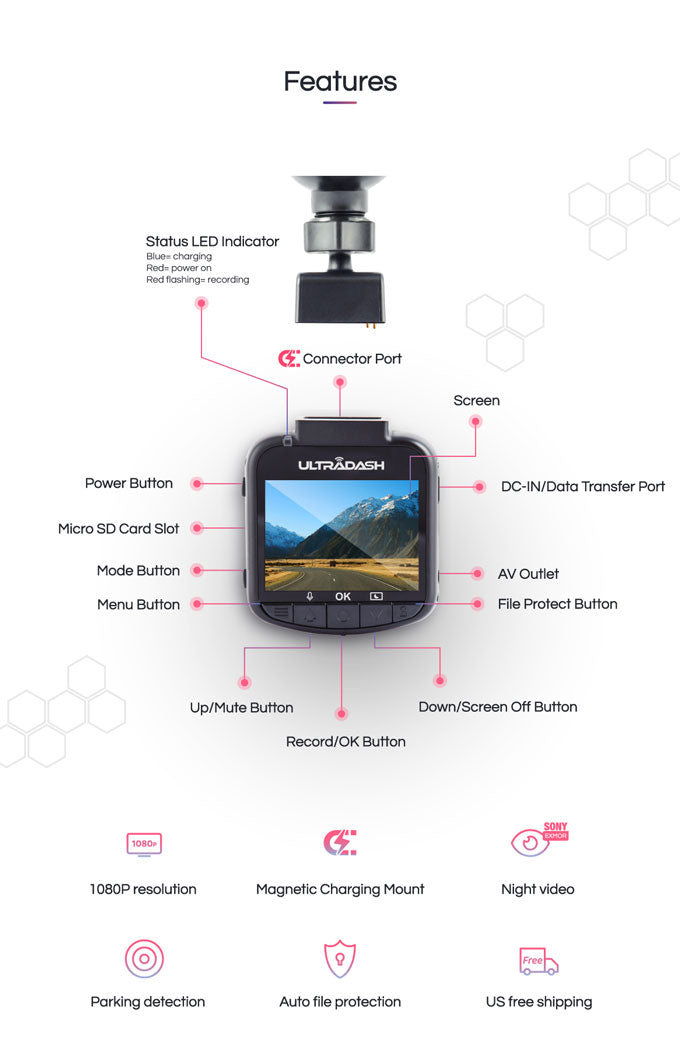 ultradash-c1-dash-cam-feature-cansonic