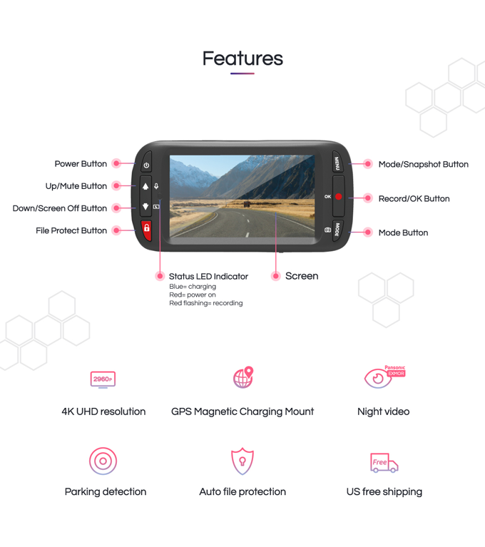 UltraDash S2 Real 4K UHD Dash Cam features and function