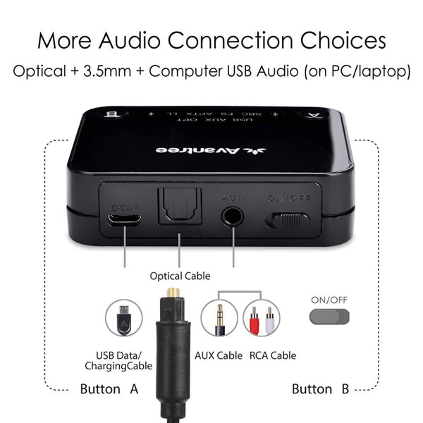 Avantree Dual Link Bluetooth Transmitter for TV Headphone/Speaker
