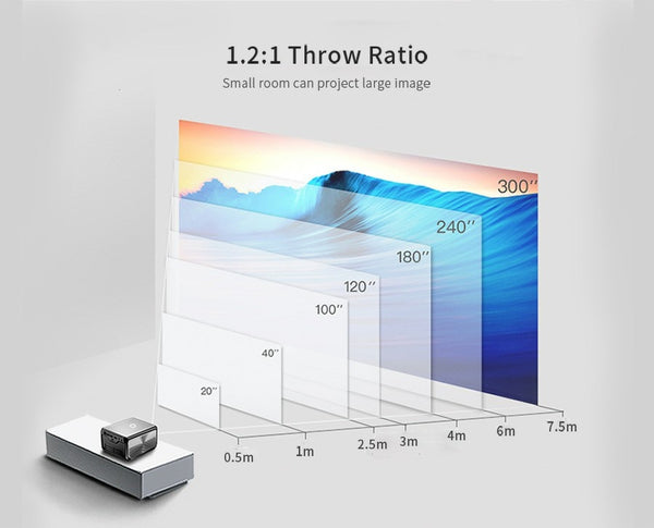 Full 4k HD Android Projector with HIFI Bluetooth Speaker