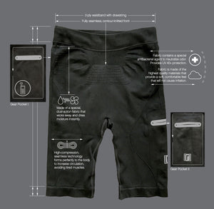 Black compression shorts with patented fully seamless front, pockets and 6 inch inseam. Tech info.