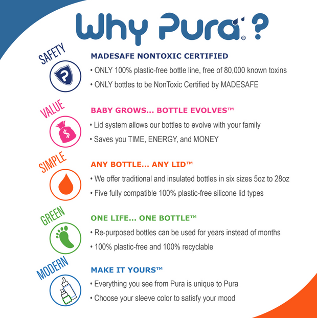 Pura Kiki Stainless Steel 5 oz Baby Bottle