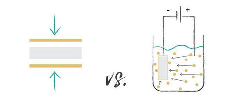 Golf Fill Vs. Gold Plated Diagram from Halstead Bead Co.