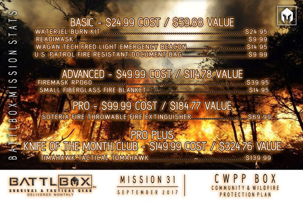 Mission 31 - September 2017 BattlBox - Community and Wildfire Protection Plan