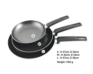 3pcs Black Non-Stick Frypan