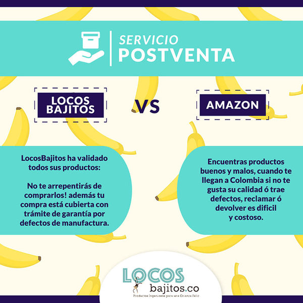 locosbajitos vs amazon servicio postventa
