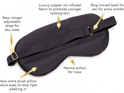 Copper-Ion Sleep Mask