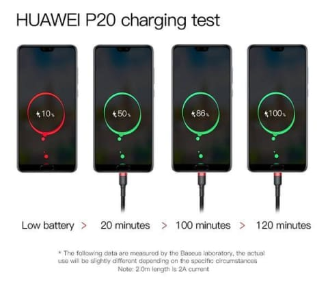FREE PowerLine Micro USB Super Charger (6.5 ft)(For Android Devices) - FLASH OFFER