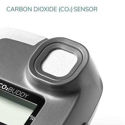 Personal CO2 Alarm - CO2BUDDY
