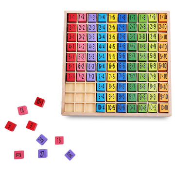 Multiplication Cubes