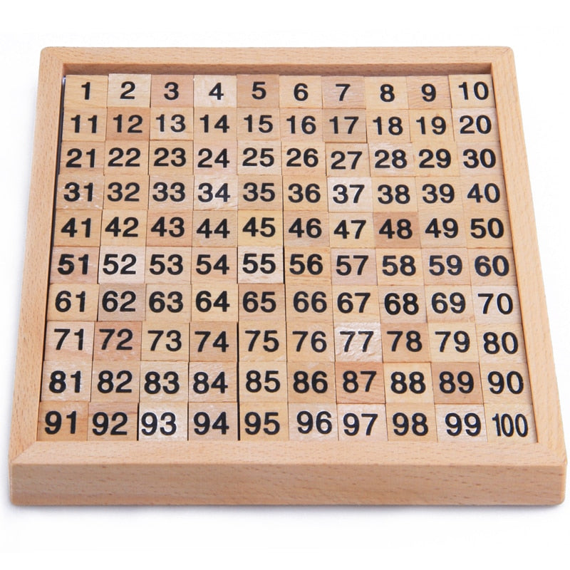 Gauss Counting Board