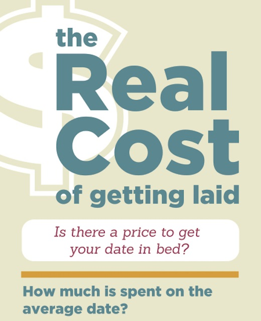 The Real Cost Of Getting Laid Believe me sex toys is much cheaper