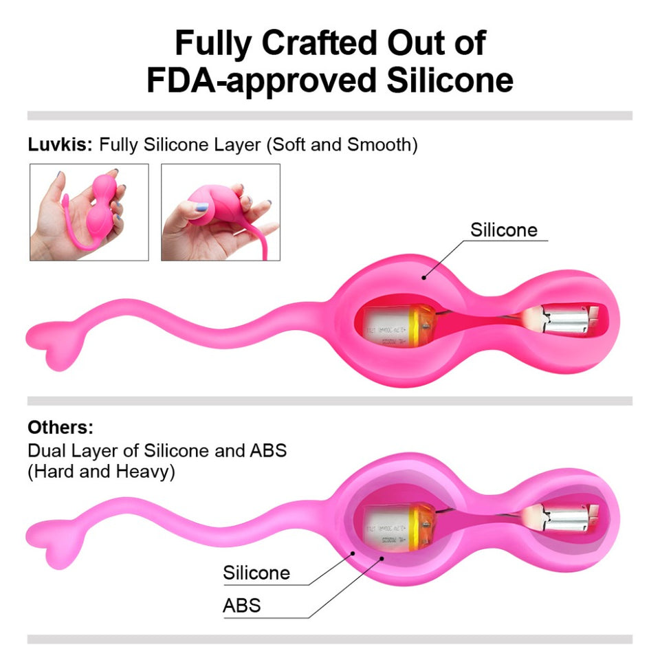 Luvkis Remote Control Anus Kegel Balls 10 Speeds USB Charged Waterproof Sperm Shaped Silicone Vibrator Eggs Sex Toys Sex Play