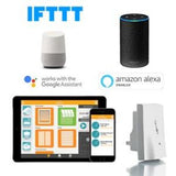 Somfy myLink RTS to Wi-Fi Interface