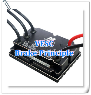 Do you know VESC Brake Principle? Check Here!
