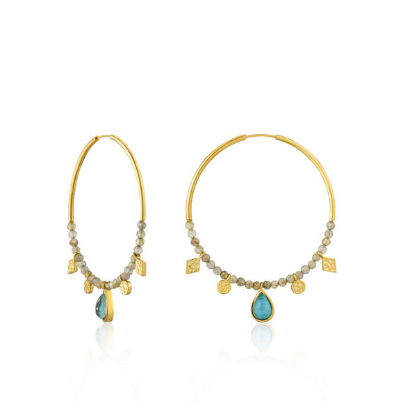 Turquoise Labradorite Gold Hoop Earrings