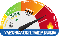 perfect dry herb vaporizer temperate guide
