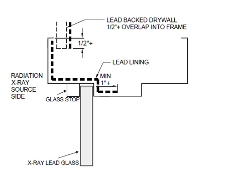 Frame Lead Lining Kits