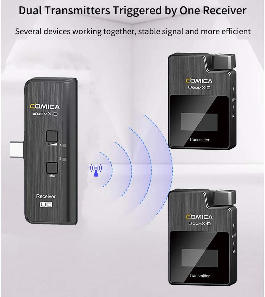 COMICA BoomX-D UC1 2.4G Wireless Microphone Transmitter & Receiver for Smartphone
